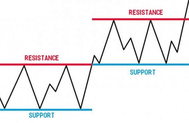 خطوط حمایت و مقاومت